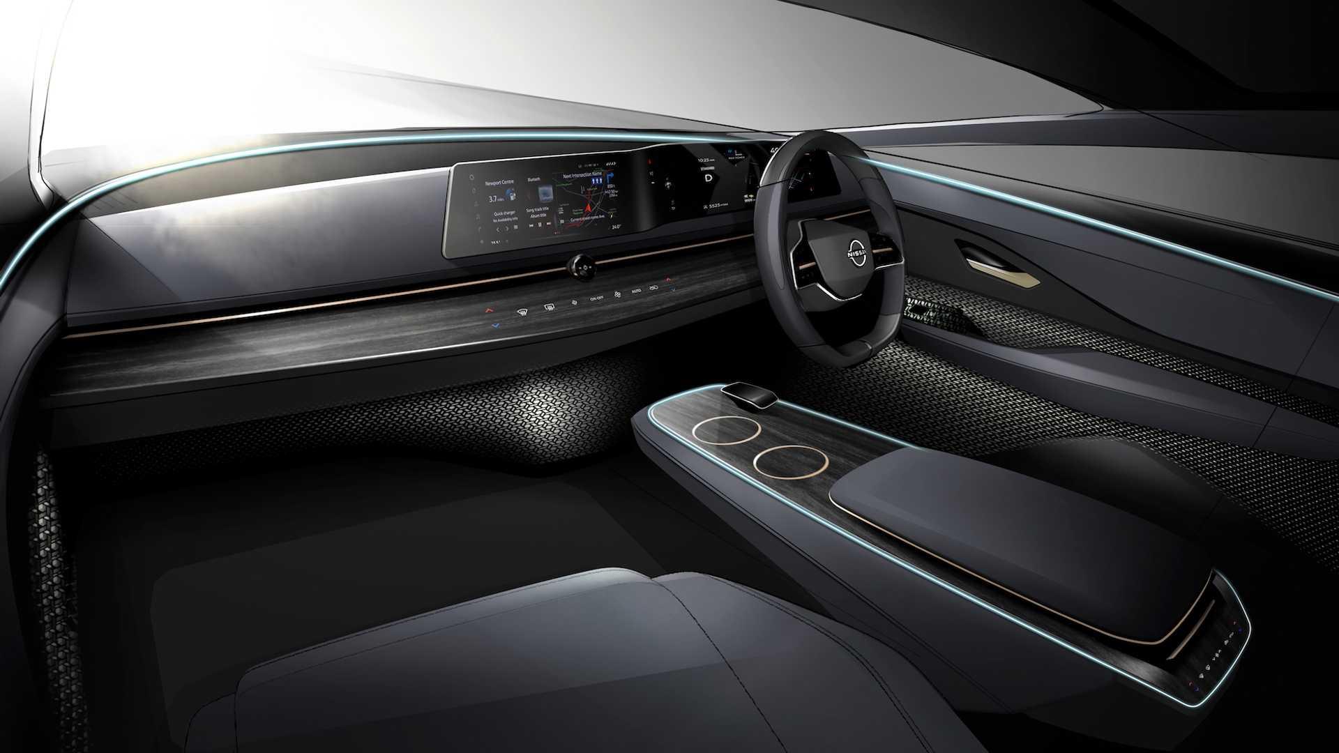 Nissan Ariya Concept : l'infodivertissement Wave