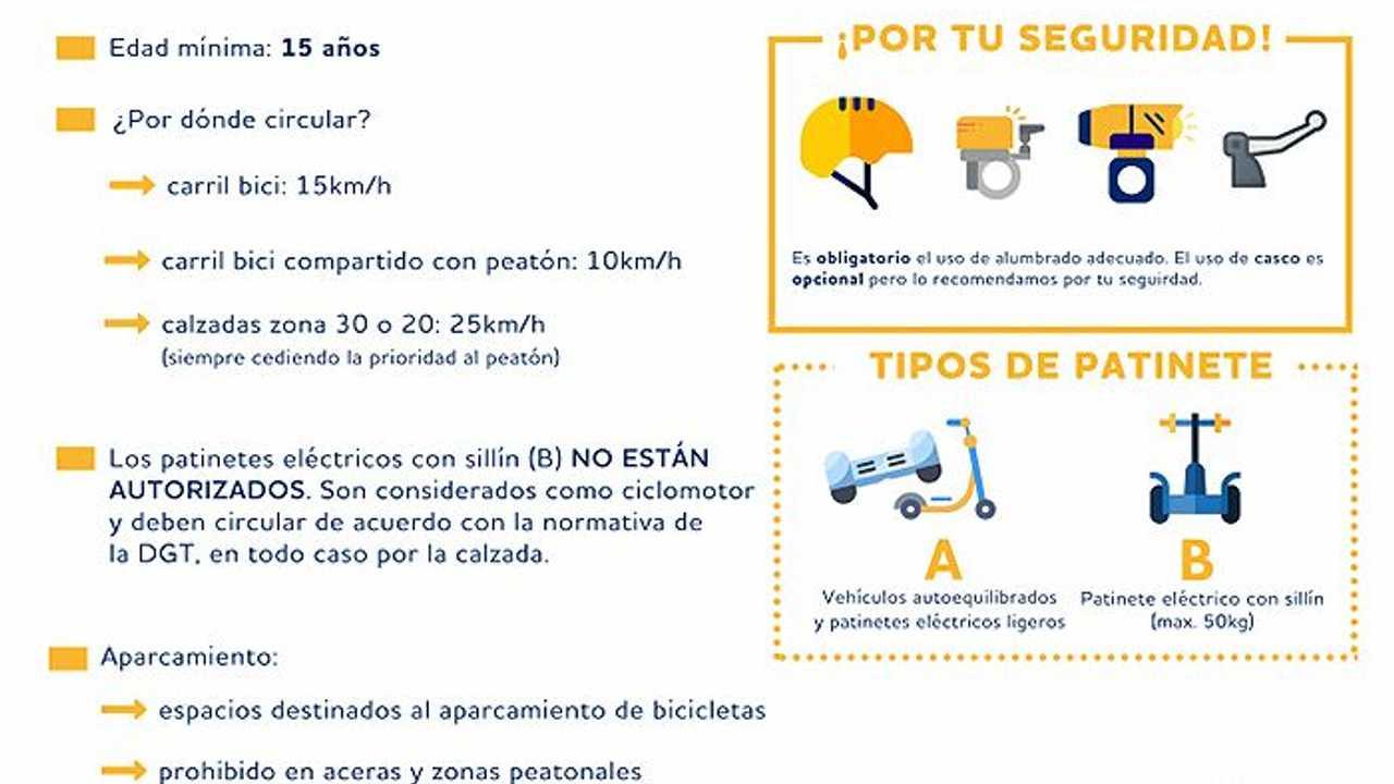 Trottinettes électriques et sécurité routière