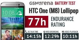 Le HTC One (M8) (2 600 mAh) avait une bien meilleure stabilité de batterie que le M7 (2 300 mAh)